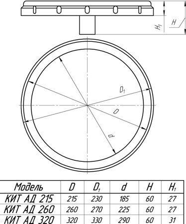 аэратор дисковый габаритыные размеры